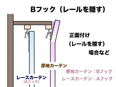 オーダーカーテンのBフックの説明画像